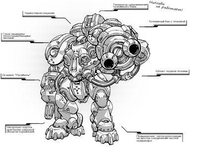 StarCraft 2: Боевое руководство - Огнемётчик