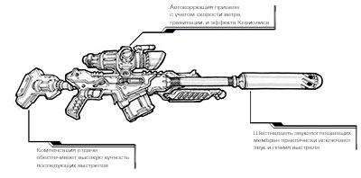 StarCraft 2: Боевое руководство - Картечный карабин К-10