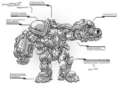 StarCraft 2: Боевое руководство - Мародёр