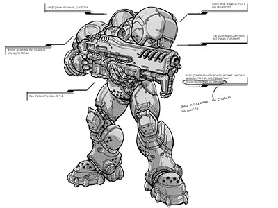 StarCraft 2: Боевое руководство - Морпех