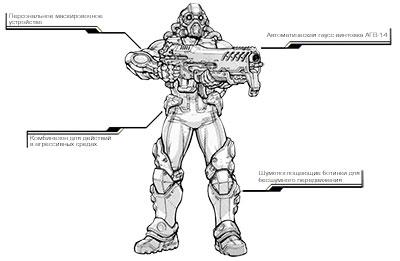 StarCraft 2: Боевое руководство - Фантом