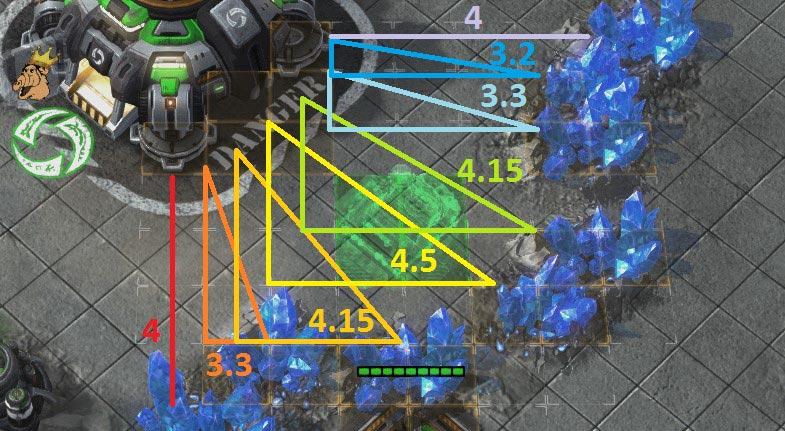 Иллюстрация №8: Примерные расстояния от СС до кристаллов (1 - длина клетки)