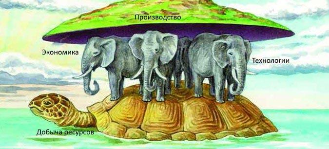 Иллюстрация №12: Три слона и черепаха игры в StarCraft 2. В расходе ресурсов нужен баланс!