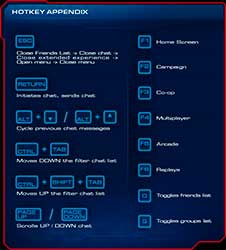 Список хоткеев для перемещения по меню StarCraft 2 LotV