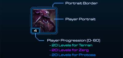StarCraft 2 Levels